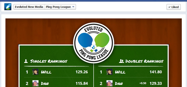 Evoluted Ping Pong Facebook Page App